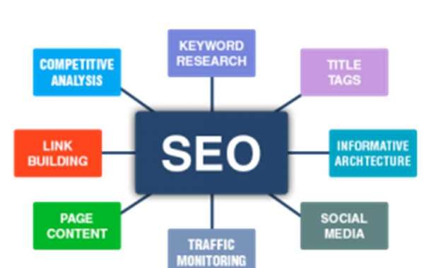 What will be the Future of SEO Agencies in the world?