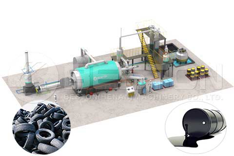 Tyre to Oil Plant Cost   Tire Pyrolysis Plant Cost - Beston