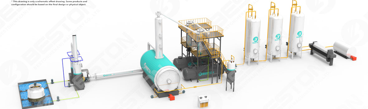 Plastic to Diesel Plant Cost   Plastic to Diesel Machine for Sale