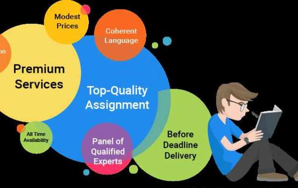 Avail the best case study help experts under GOTOASSIGNMENTHELP's thesis help Singapore service to score high!